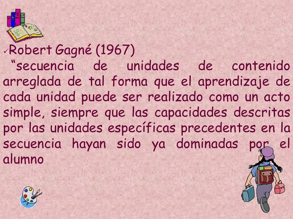 Robert Gagné (1967)