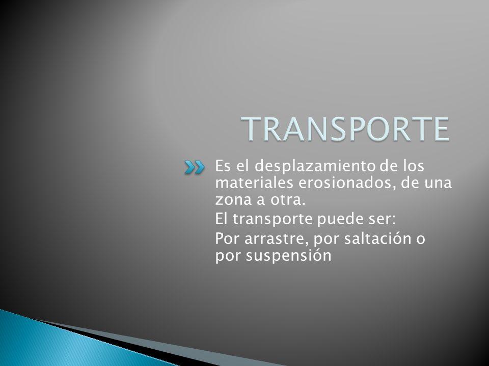 TRANSPORTE Es el desplazamiento de los materiales erosionados, de una zona a otra. El transporte puede ser: