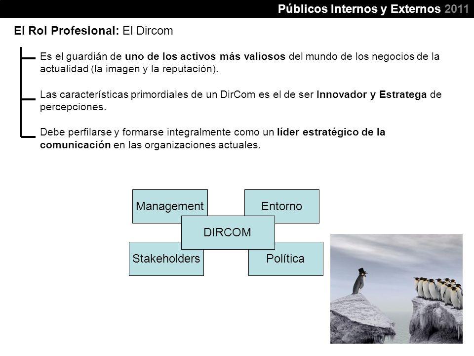 Públicos Internos y Externos 2011
