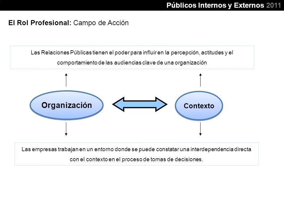 Organización Públicos Internos y Externos 2011
