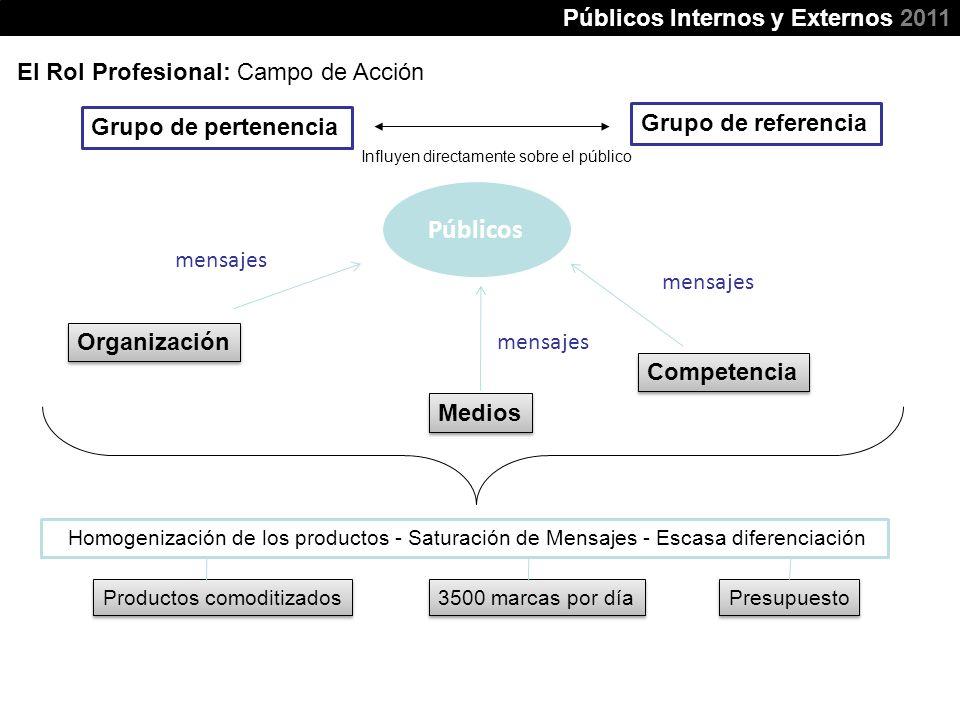 Públicos Públicos Internos y Externos 2011