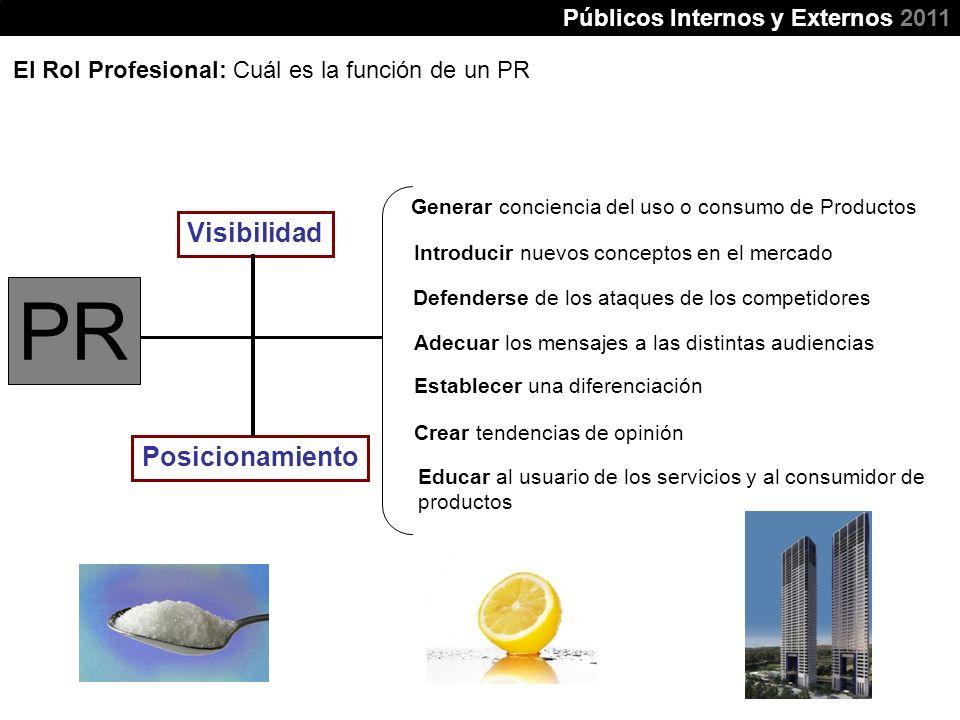 PR Visibilidad Posicionamiento Públicos Internos y Externos 2011
