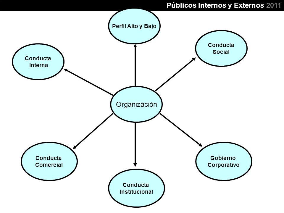Modo de hacer negocios (ética)