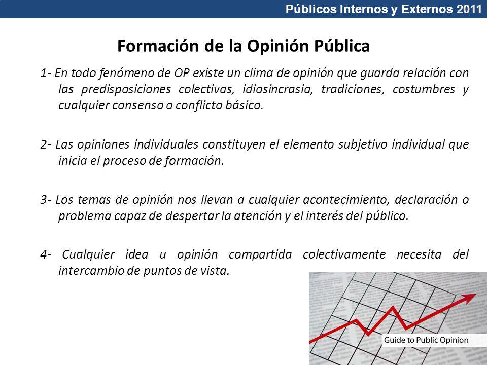 Formación de la Opinión Pública