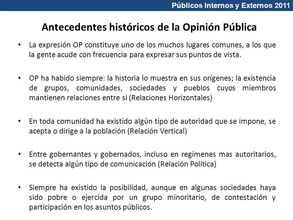 Antecedentes históricos de la Opinión Pública