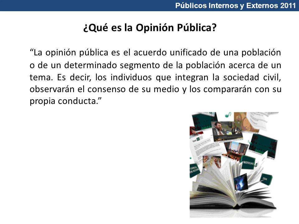 ¿Qué es la Opinión Pública
