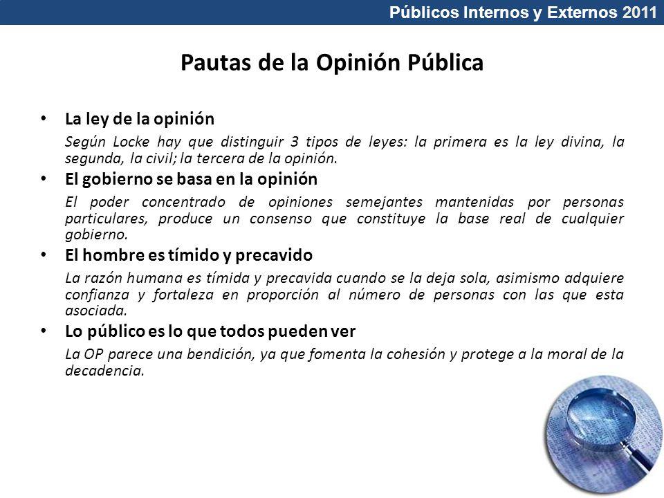 Pautas de la Opinión Pública