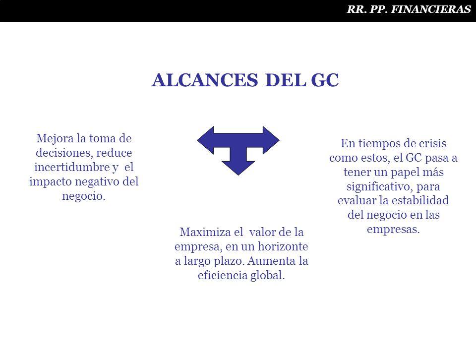 RR. PP. FINANCIERAS ALCANCES DEL GC. Mejora la toma de decisiones, reduce incertidumbre y el impacto negativo del negocio.