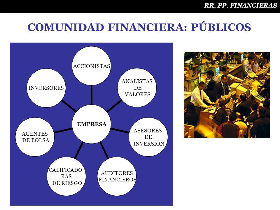 COMUNIDAD FINANCIERA: PÚBLICOS