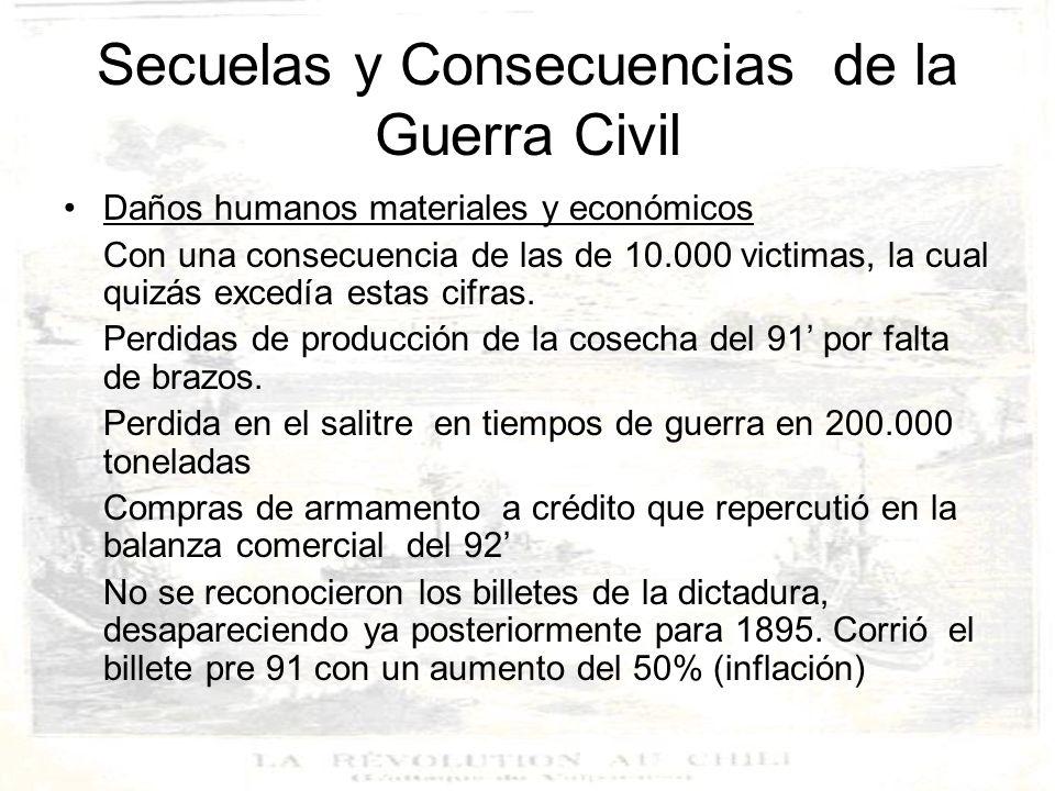 Secuelas y Consecuencias de la Guerra Civil