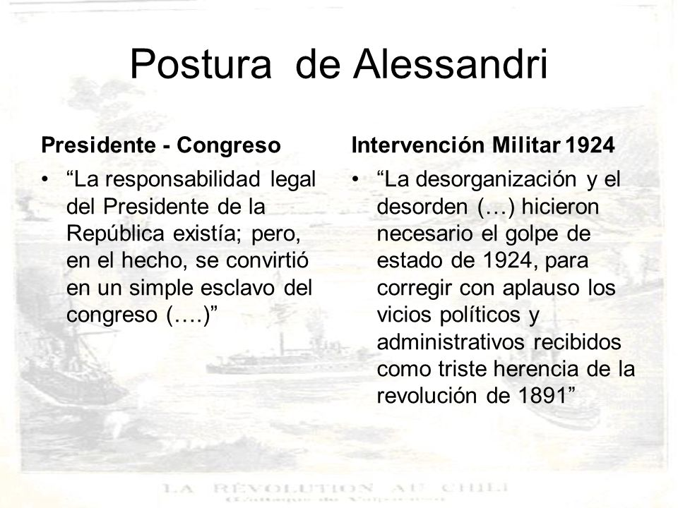 Postura de Alessandri Presidente - Congreso Intervención Militar 1924