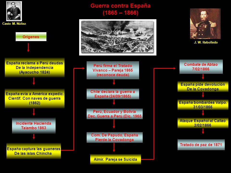 Guerra contra España (1865 – 1866)