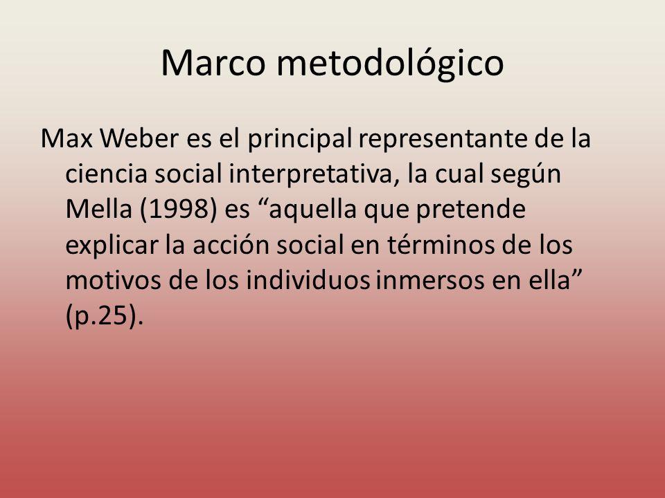 Marco metodológico