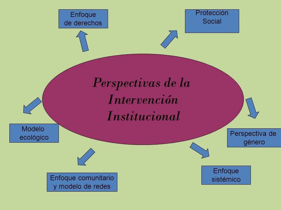 Perspectivas de la Intervención Institucional Enfoque Protección