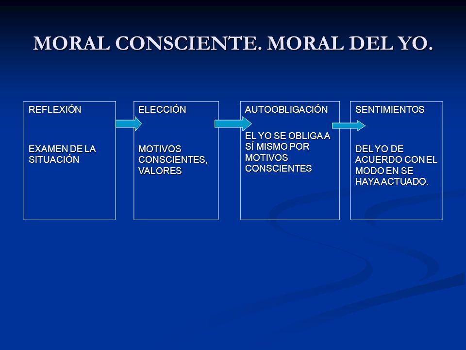 MORAL CONSCIENTE. MORAL DEL YO.