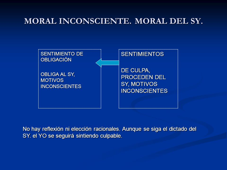 MORAL INCONSCIENTE. MORAL DEL SY.