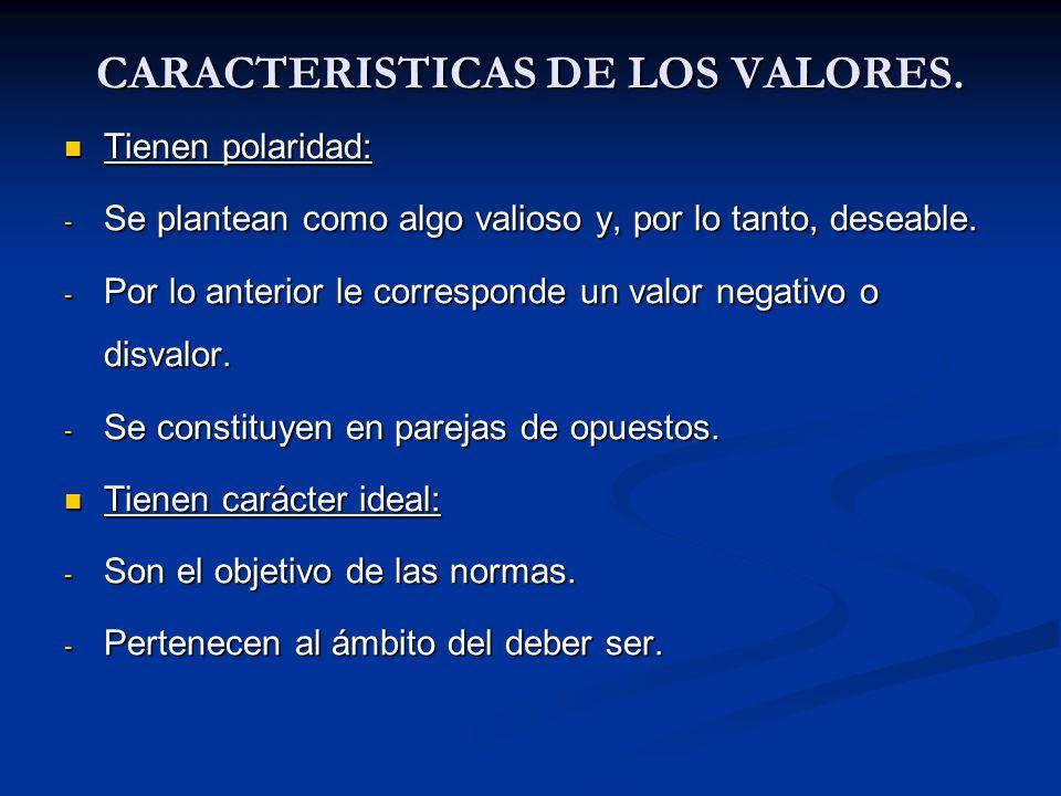 CARACTERISTICAS DE LOS VALORES.