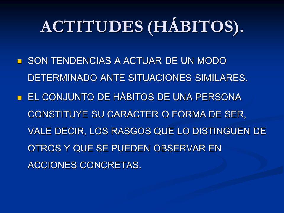 ACTITUDES (HÁBITOS). SON TENDENCIAS A ACTUAR DE UN MODO DETERMINADO ANTE SITUACIONES SIMILARES.