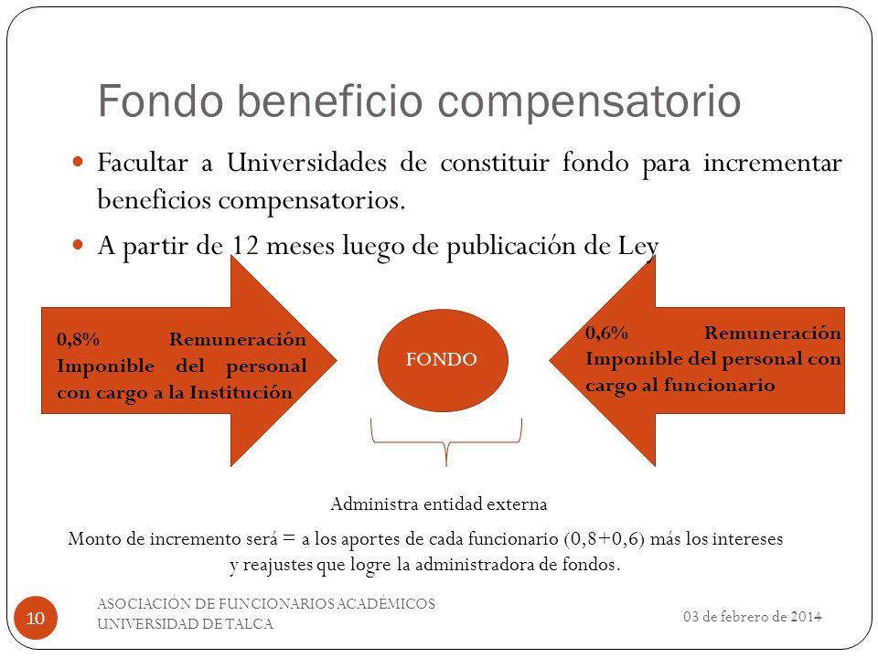 Fondo beneficio compensatorio