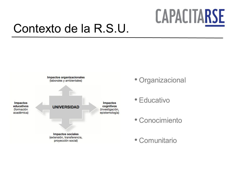 Contexto de la R.S.U. Organizacional Educativo Conocimiento