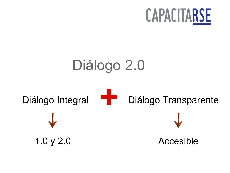 + Diálogo 2.0 Diálogo Integral Diálogo Transparente 1.0 y 2.0