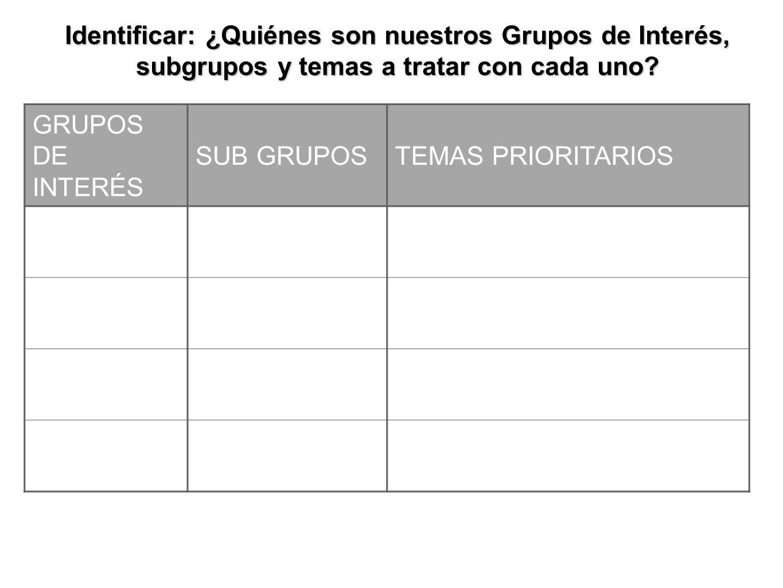 Identificar: ¿Quiénes son nuestros Grupos de Interés,