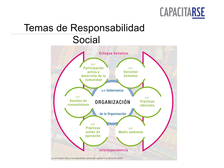 Temas de Responsabilidad Social