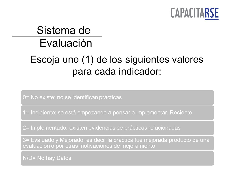 Escoja uno (1) de los siguientes valores para cada indicador: