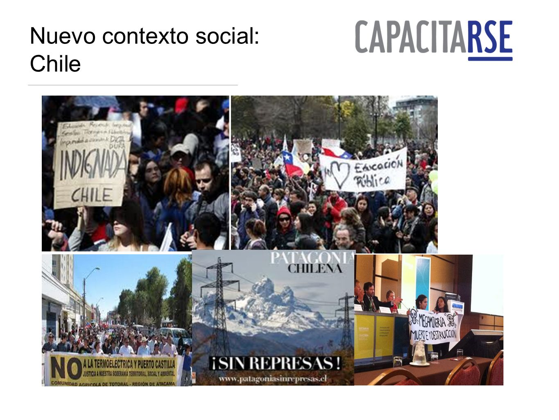 Nuevo contexto social: Chile
