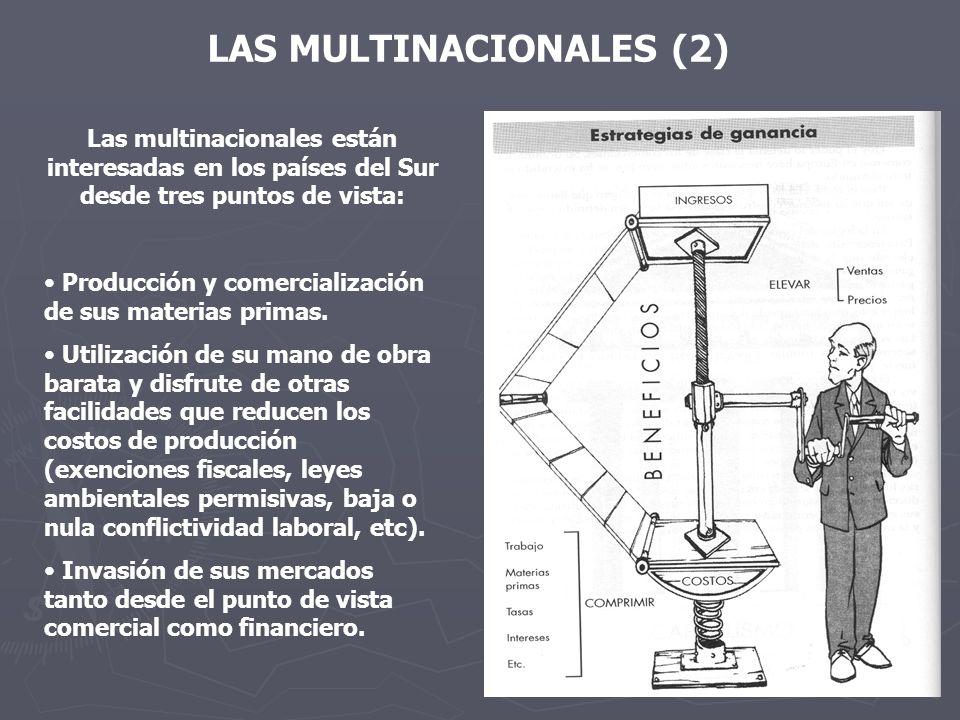 LAS MULTINACIONALES (2)