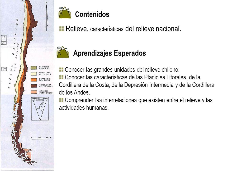 Relieve, características del relieve nacional.