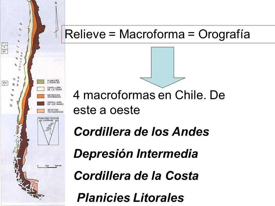 Relieve = Macroforma = Orografía