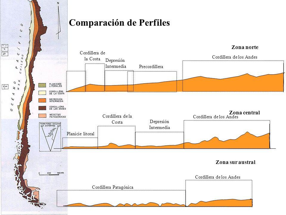 Cordillera Patagónica