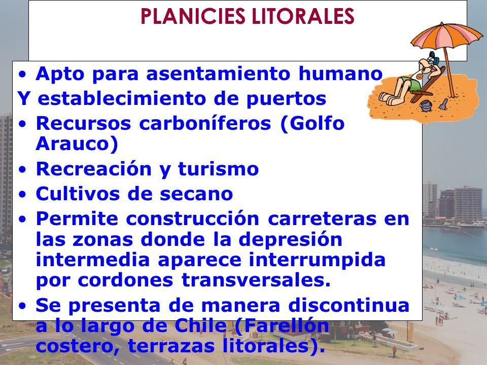 PLANICIES LITORALES Apto para asentamiento humano