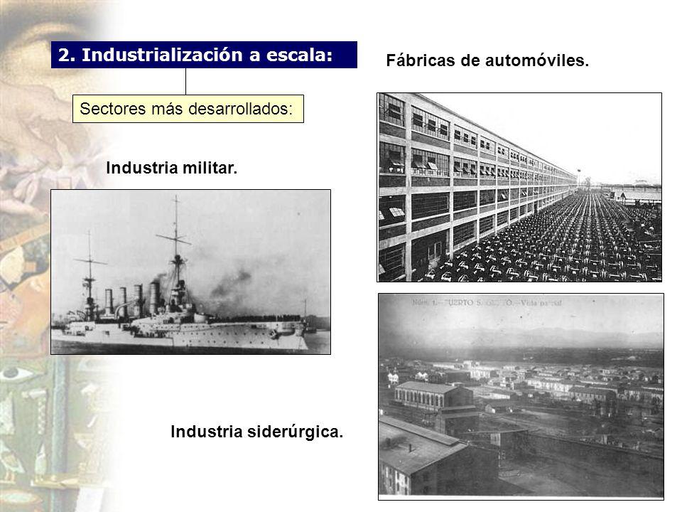 2. Industrialización a escala: