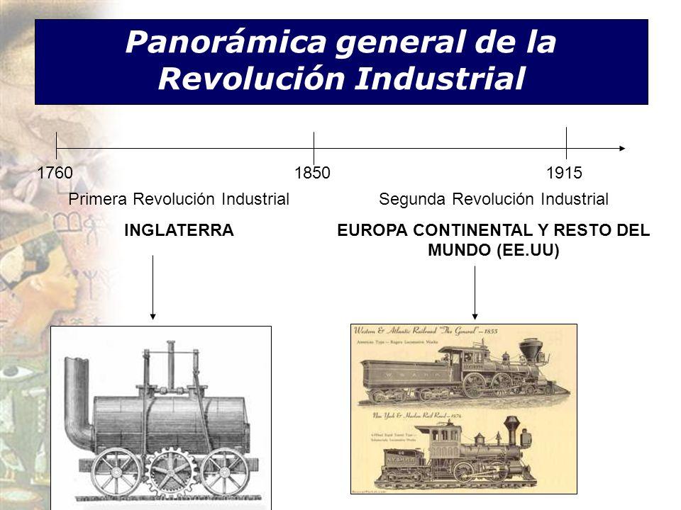 Panorámica general de la Revolución Industrial