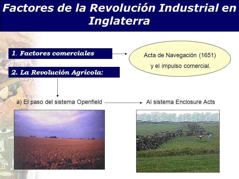 Factores de la Revolución Industrial en Inglaterra
