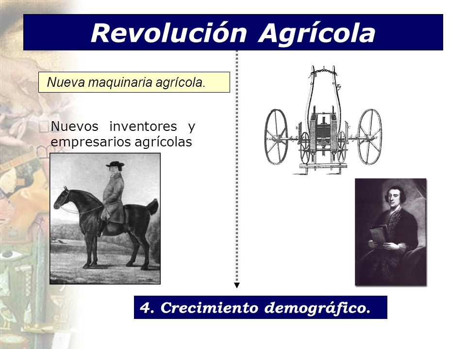 Revolución Agrícola 4. Crecimiento demográfico.