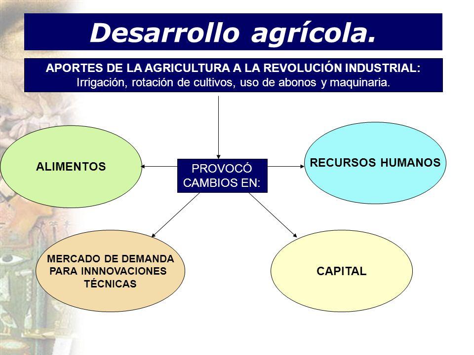 Desarrollo agrícola.APORTES DE LA AGRICULTURA A LA REVOLUCIÓN INDUSTRIAL: Irrigación, rotación de cultivos, uso de abonos y maquinaria.