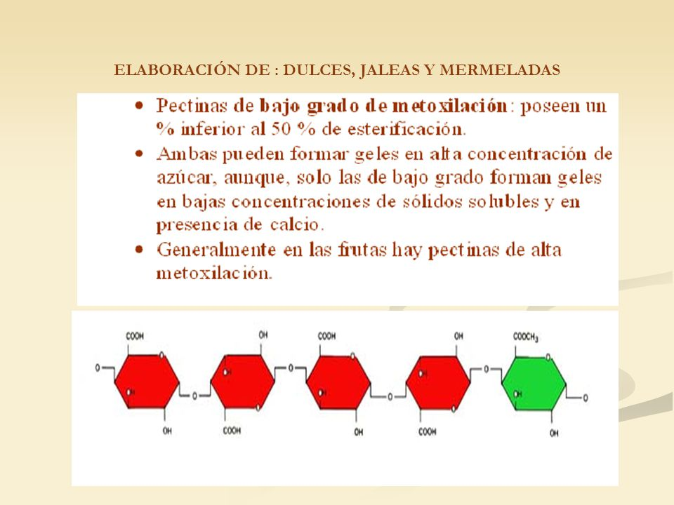 ELABORACIÓN DE : DULCES, JALEAS Y MERMELADAS