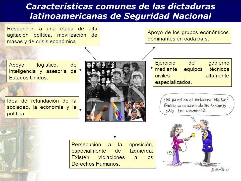 Características comunes de las dictaduras latinoamericanas de Seguridad Nacional