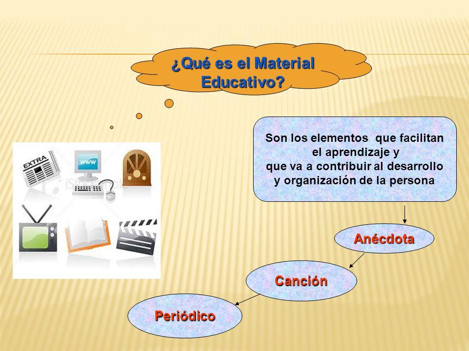 ¿Qué es el Material Educativo