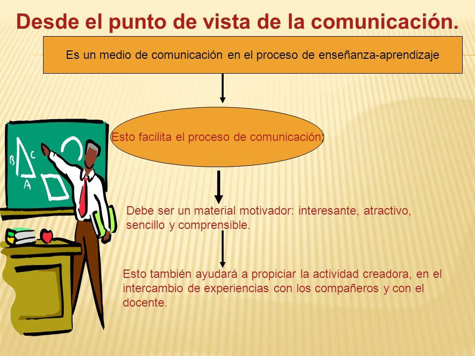 Desde el punto de vista de la comunicación.