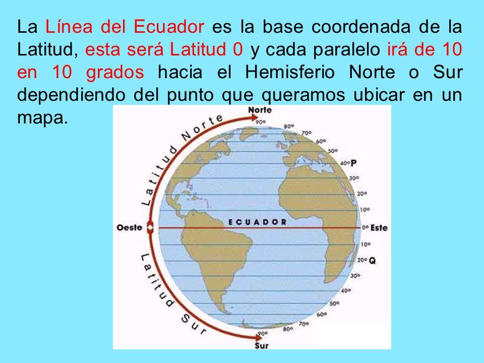 La Línea del Ecuador es la base coordenada de la Latitud, esta será Latitud 0 y cada paralelo irá de 10 en 10 grados hacia el Hemisferio Norte o Sur dependiendo del punto que queramos ubicar en un mapa.