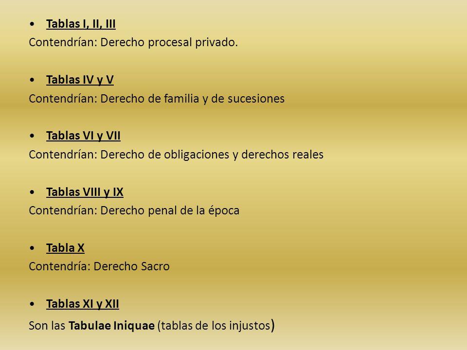 Tablas I, II, III Contendrían: Derecho procesal privado. Tablas IV y V. Contendrían: Derecho de familia y de sucesiones.