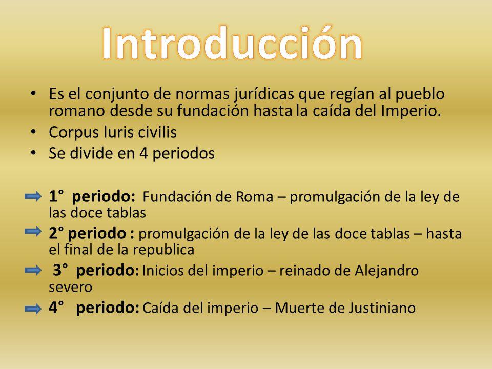 Introducción Es el conjunto de normas jurídicas que regían al pueblo romano desde su fundación hasta la caída del Imperio.