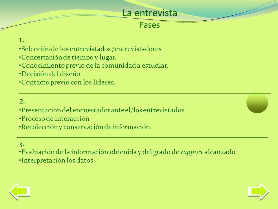 La entrevista Fases. 1. Selección de los entrevistados /entrevistadores. Concertación de tiempo y lugar.