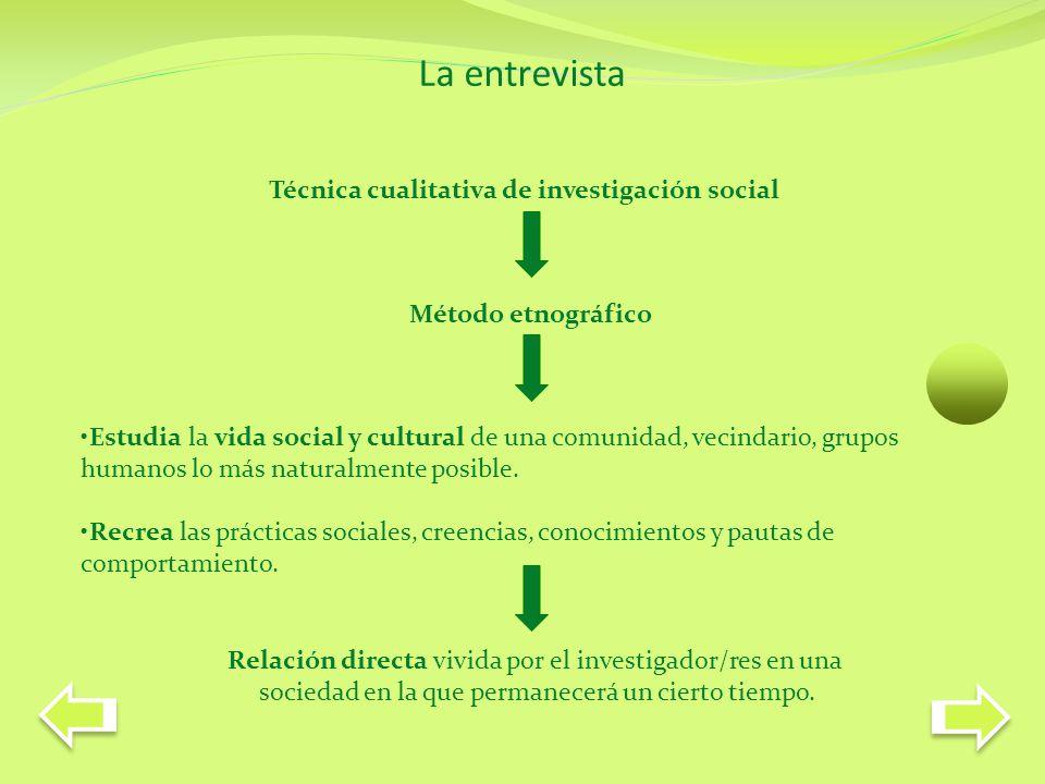 Técnica cualitativa de investigación social