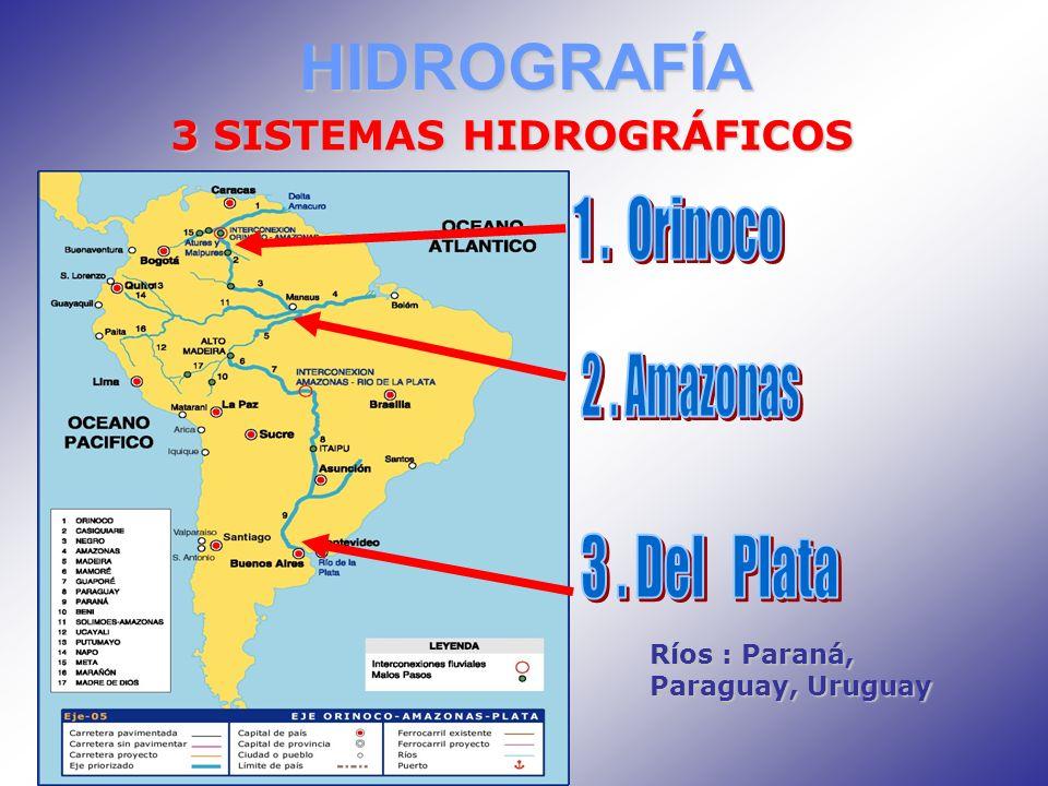 3 SISTEMAS HIDROGRÁFICOS