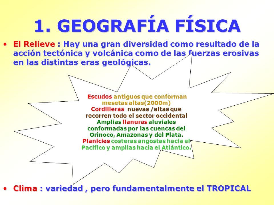 1. GEOGRAFÍA FÍSICA